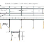 Structure-pont1