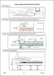 Coupes projets ponts Batterie de la Pointe